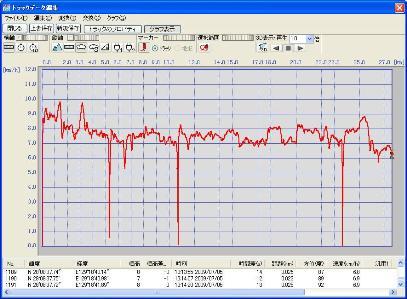 2009amamirace_trackdata